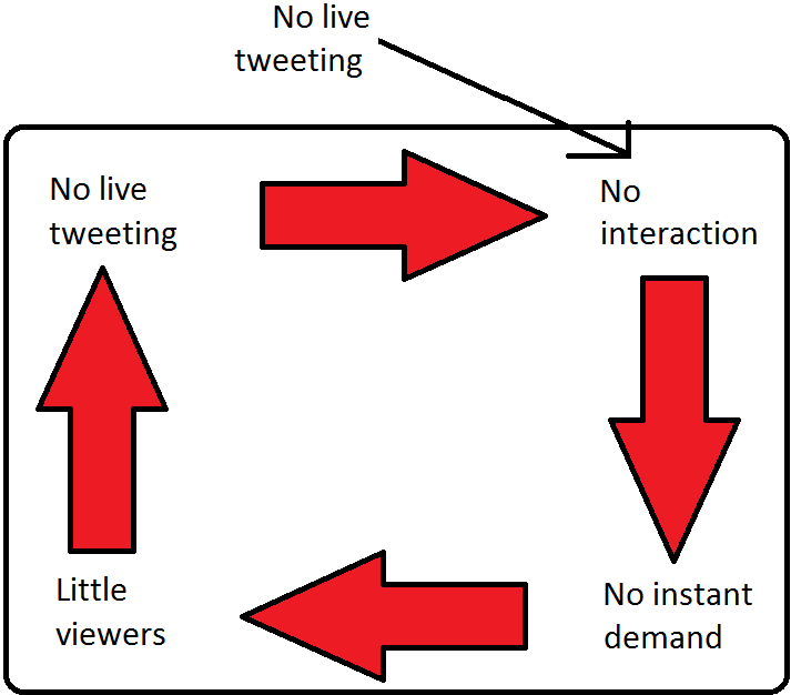 Sky Sports F1's current social media guideline, as I see it.