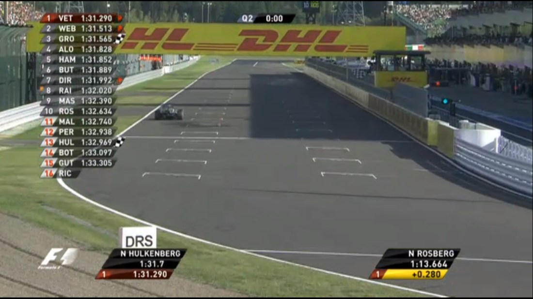 A picture of FOM's graphics set, as seen during Q2 at the 2013 Japanese Grand Prix.