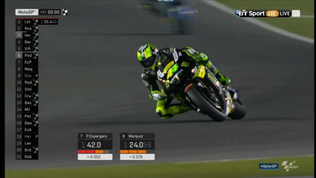 The new graphics set on display during practice one at the 2016 Qatar MotoGP.