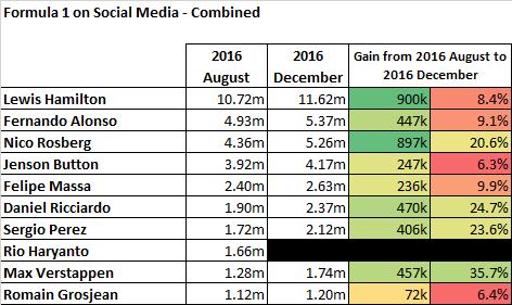 social-media-december-2016-f1