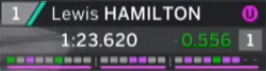 2017 Australian GP - new graphics