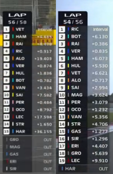 F1 timing wall - 2018 Australia vs 2018 China