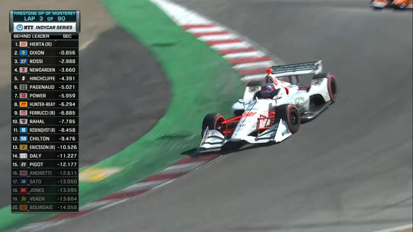 2019 IndyCar Series Laguna Seca - Colton Herta.png