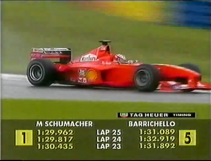 2000 European GP - lap graphic.png